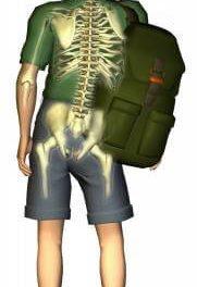 Qual a mochila ideal para seu filho?