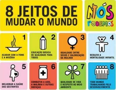 Caieiras avança e atinge resultados positivos dos Objetivos de Desenvolvimento do Milênio