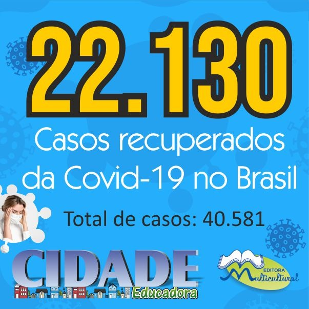 Número de curados do coronavírus pelo sistema de saúde brasileiro se aproxima dos 55%